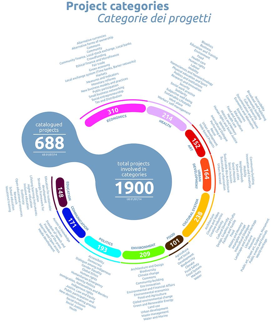 Infografica_01_gradazione colore (colori giusti)